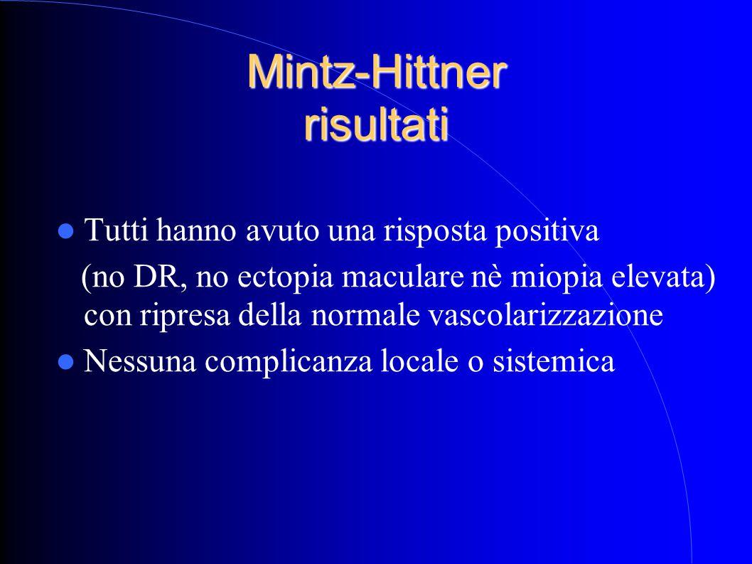 Mintz-Hittner risultati