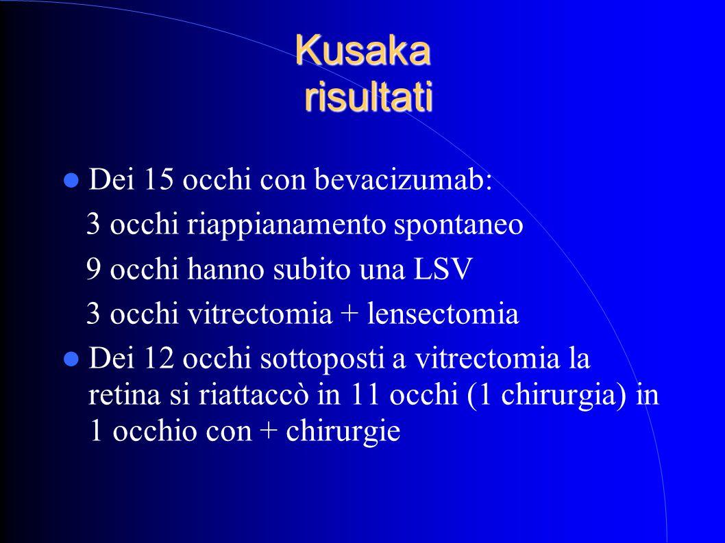 Kusaka risultati Dei 15 occhi con bevacizumab: