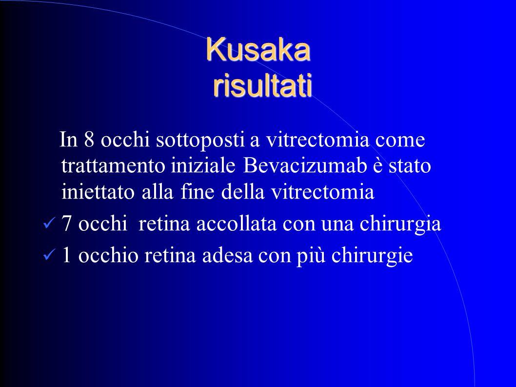 Kusaka risultati In 8 occhi sottoposti a vitrectomia come trattamento iniziale Bevacizumab è stato iniettato alla fine della vitrectomia.