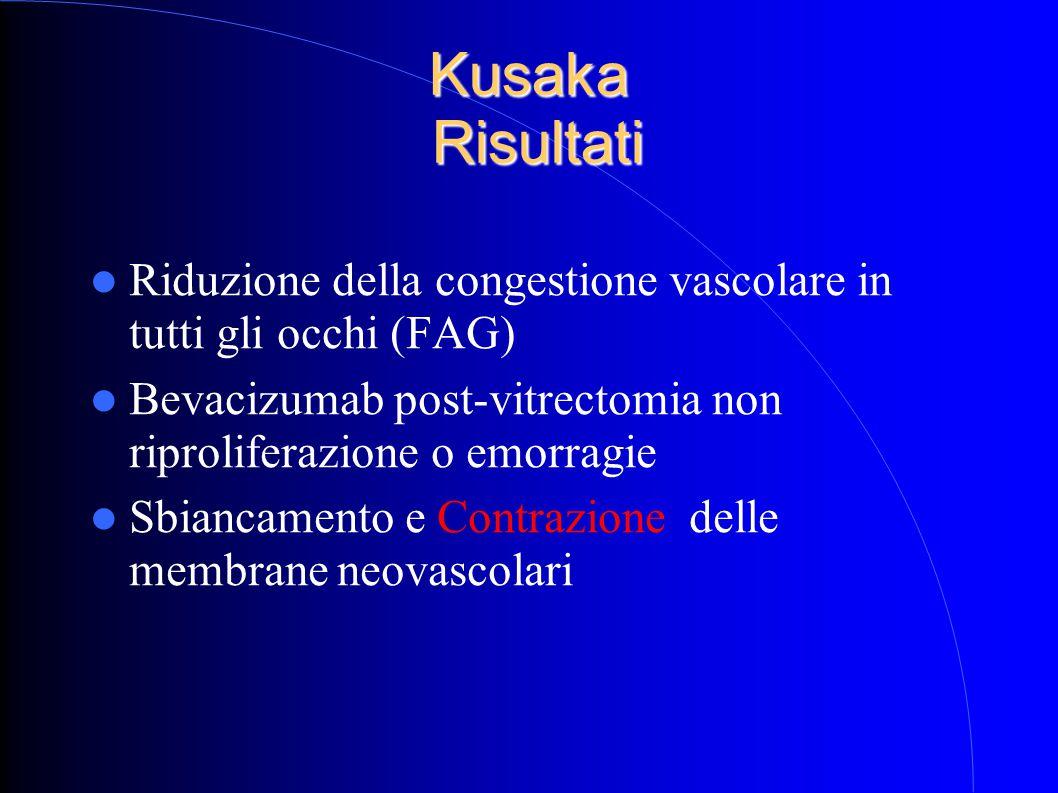 Kusaka Risultati Riduzione della congestione vascolare in tutti gli occhi (FAG) Bevacizumab post-vitrectomia non riproliferazione o emorragie.