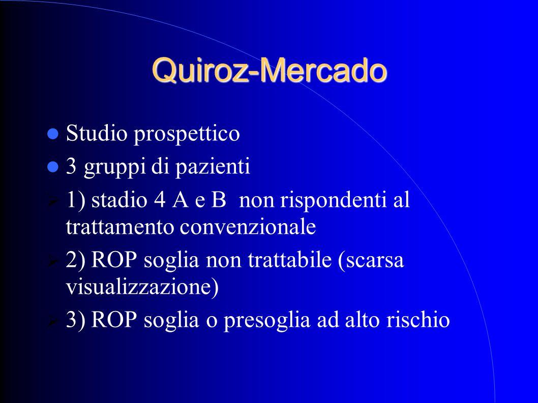 Quiroz-Mercado Studio prospettico 3 gruppi di pazienti