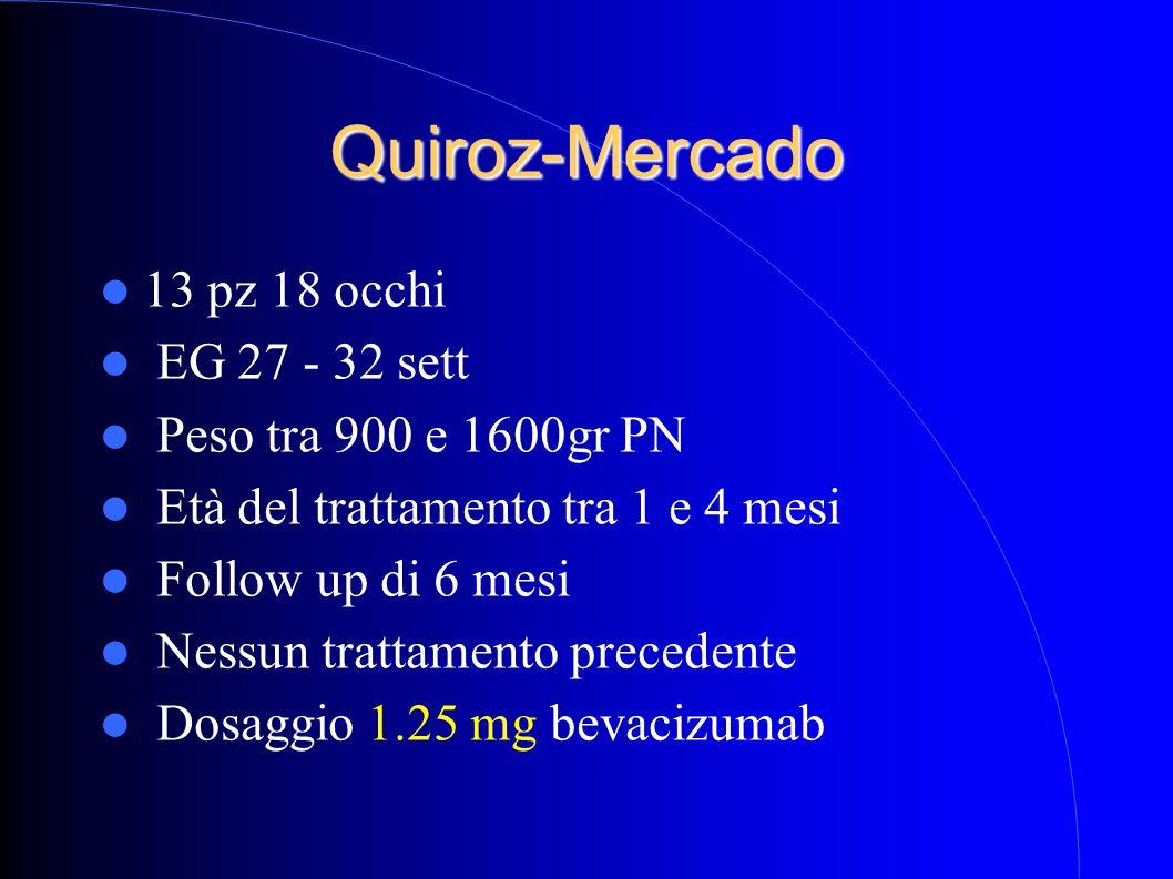 Quiroz-Mercado 13 pz 18 occhi EG 27 - 32 sett Peso tra 900 e 1600gr PN