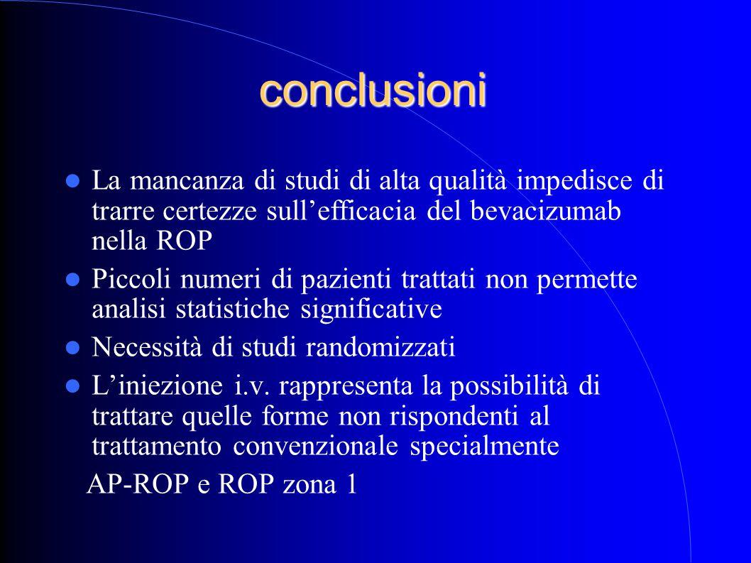 conclusioni La mancanza di studi di alta qualità impedisce di trarre certezze sull'efficacia del bevacizumab nella ROP.