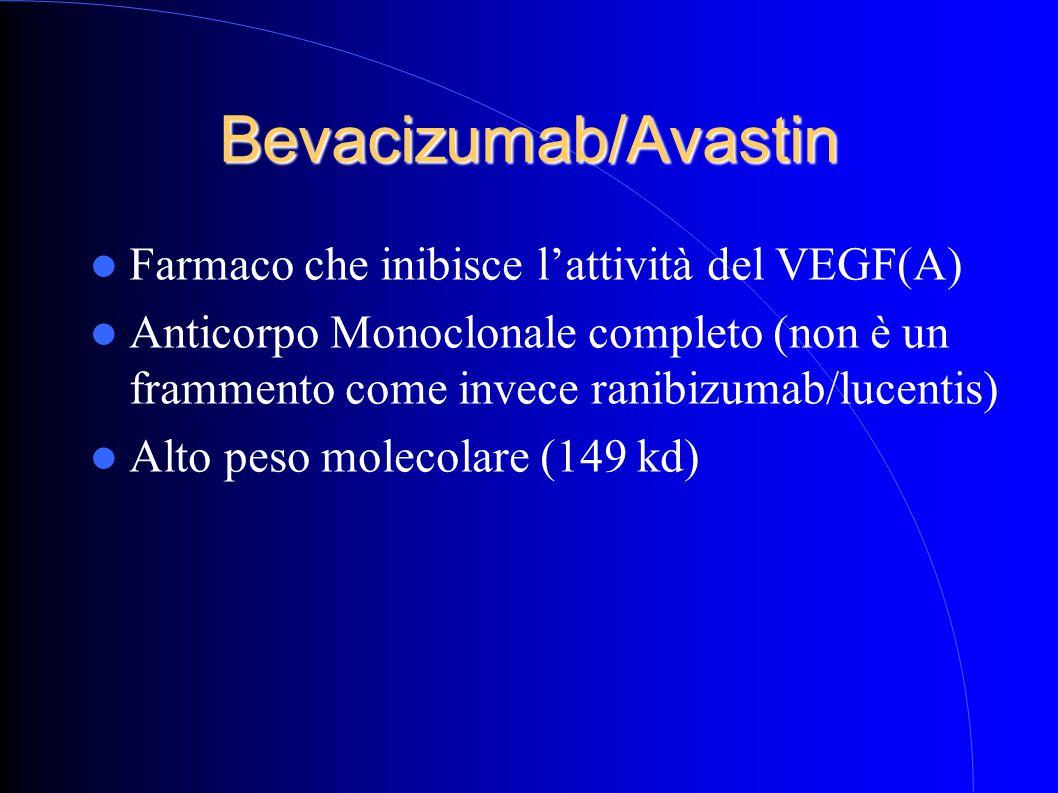 Bevacizumab/Avastin Farmaco che inibisce l'attività del VEGF(A)