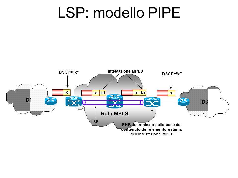 LSP: modello PIPE D1 D3 Rete MPLS DSCP= x Intestazione MPLS DSCP= x