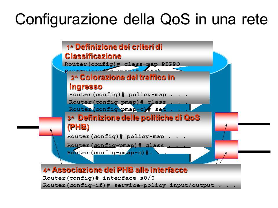 Configurazione della QoS in una rete