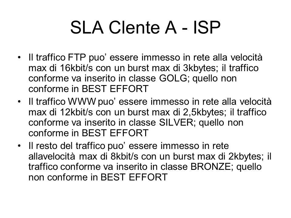 SLA Clente A - ISP
