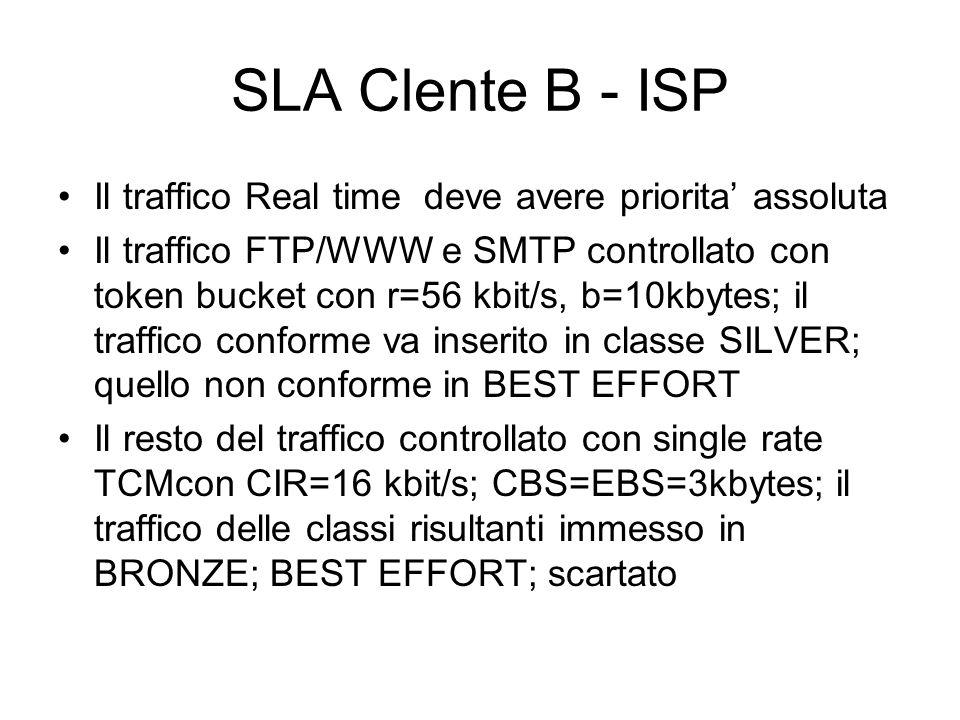 SLA Clente B - ISP Il traffico Real time deve avere priorita' assoluta