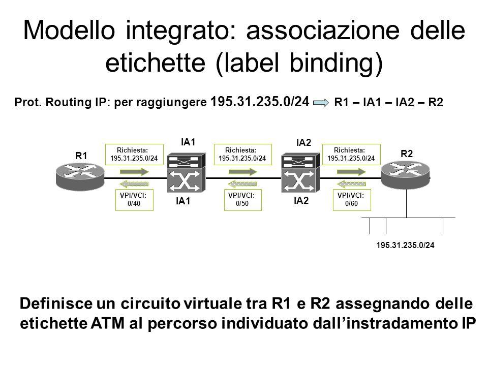 Modello integrato: associazione delle etichette (label binding)
