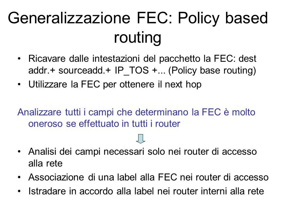 Generalizzazione FEC: Policy based routing