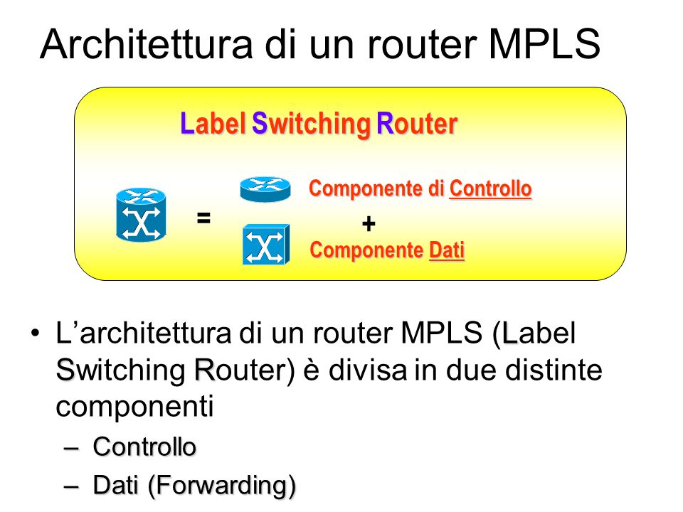Label Switching Router