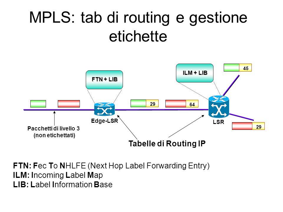MPLS: tab di routing e gestione etichette