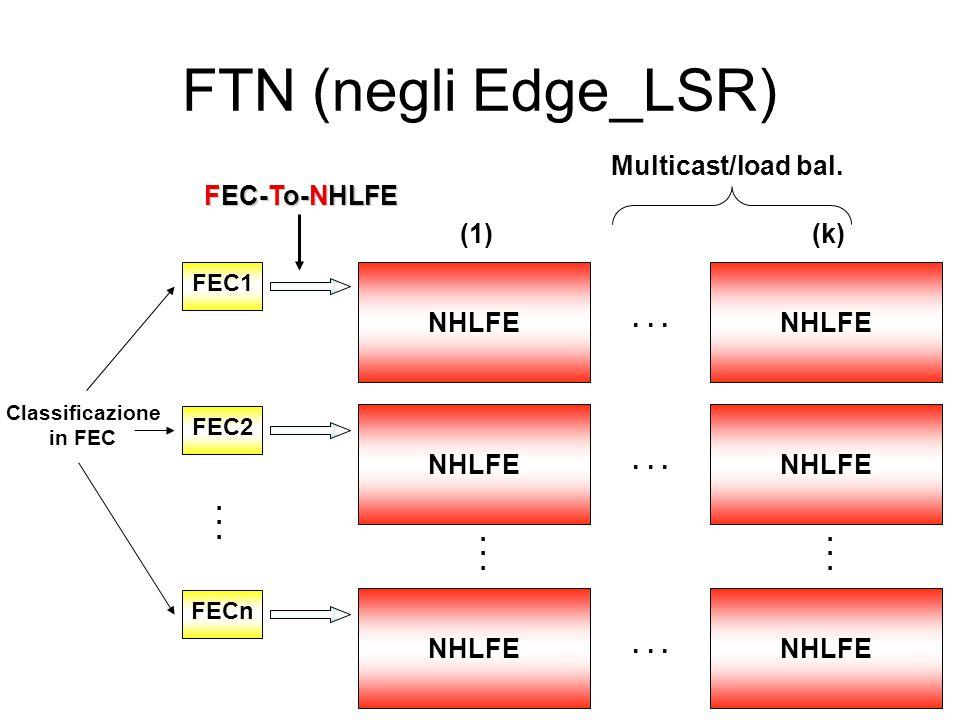 FTN (negli Edge_LSR) Multicast/load bal. FEC-To-NHLFE (1) (k) NHLFE