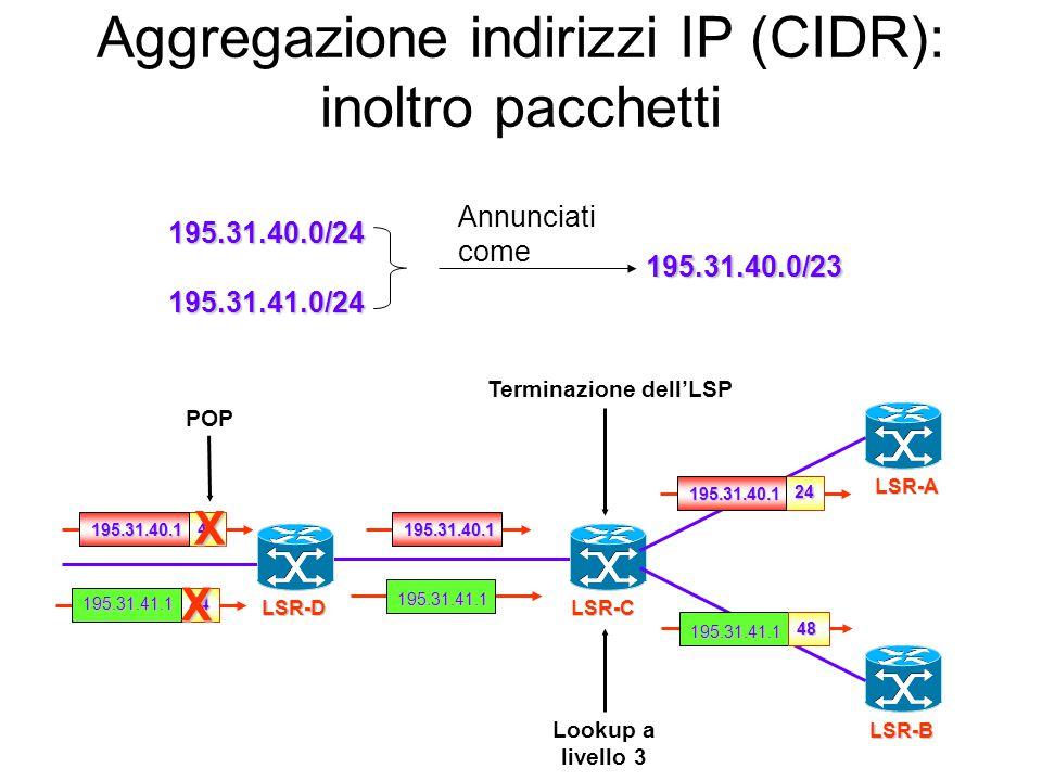 Aggregazione indirizzi IP (CIDR): inoltro pacchetti