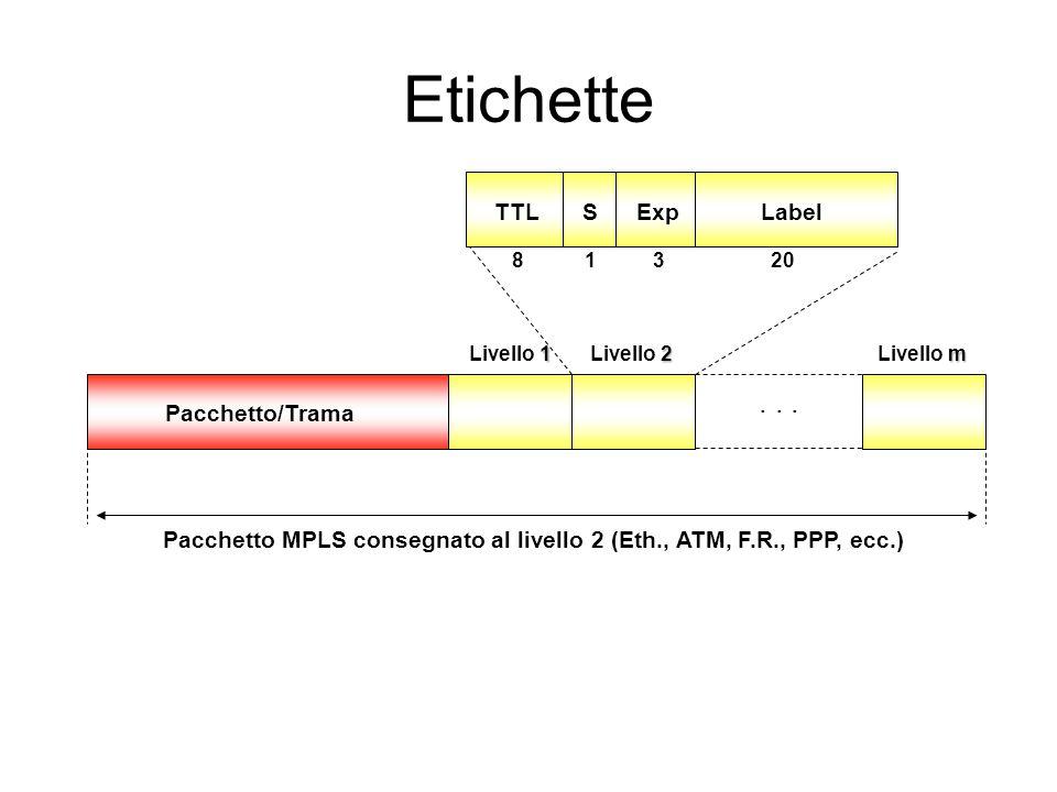 Pacchetto MPLS consegnato al livello 2 (Eth., ATM, F.R., PPP, ecc.)