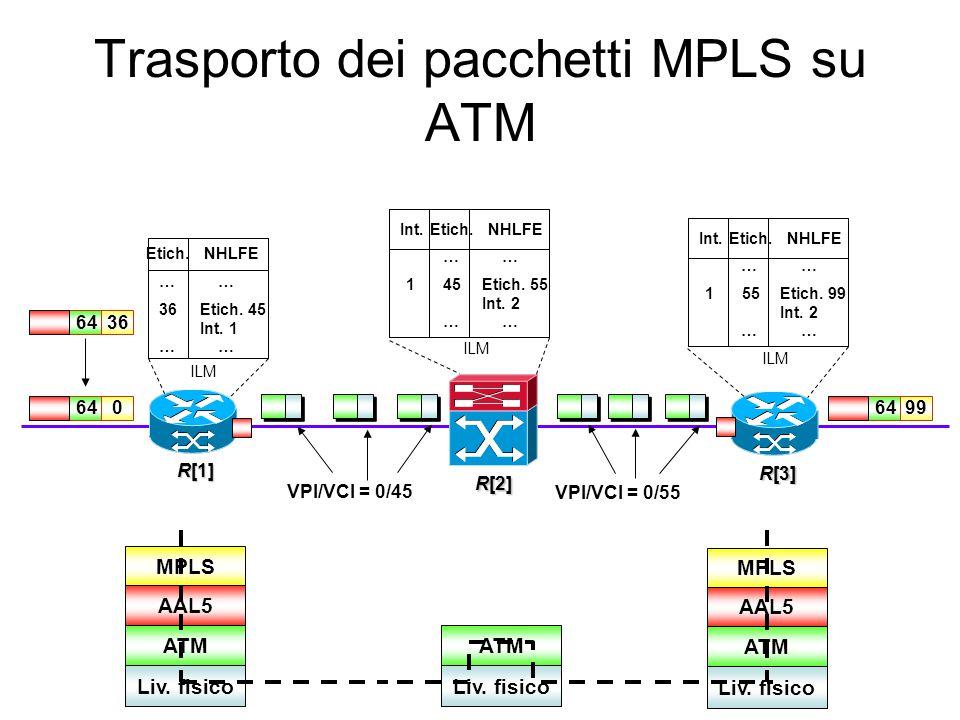 Trasporto dei pacchetti MPLS su ATM