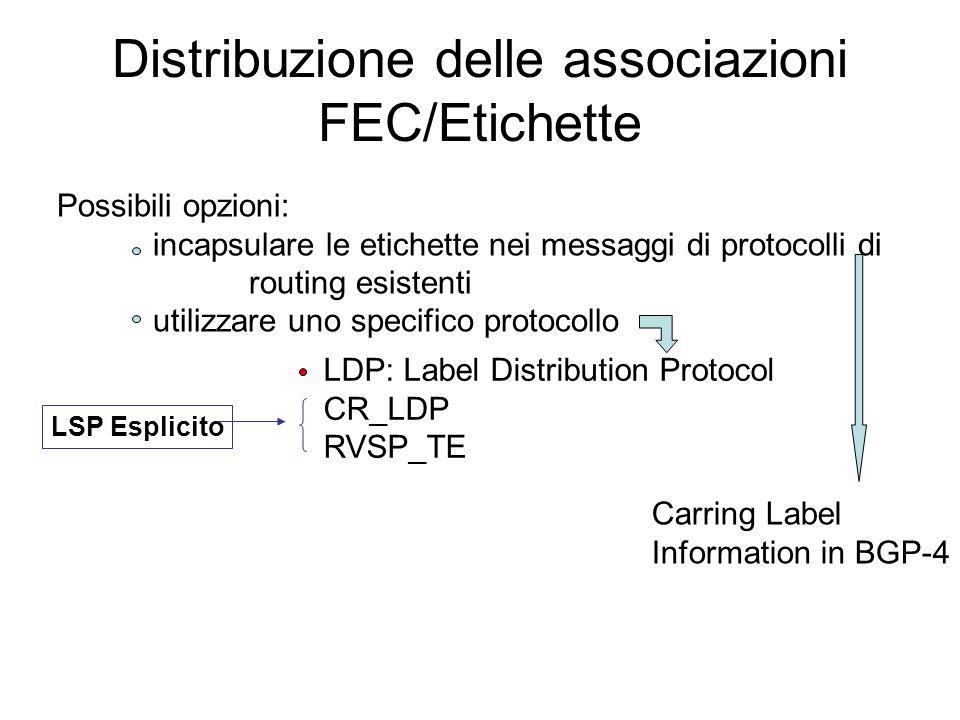 Distribuzione delle associazioni FEC/Etichette