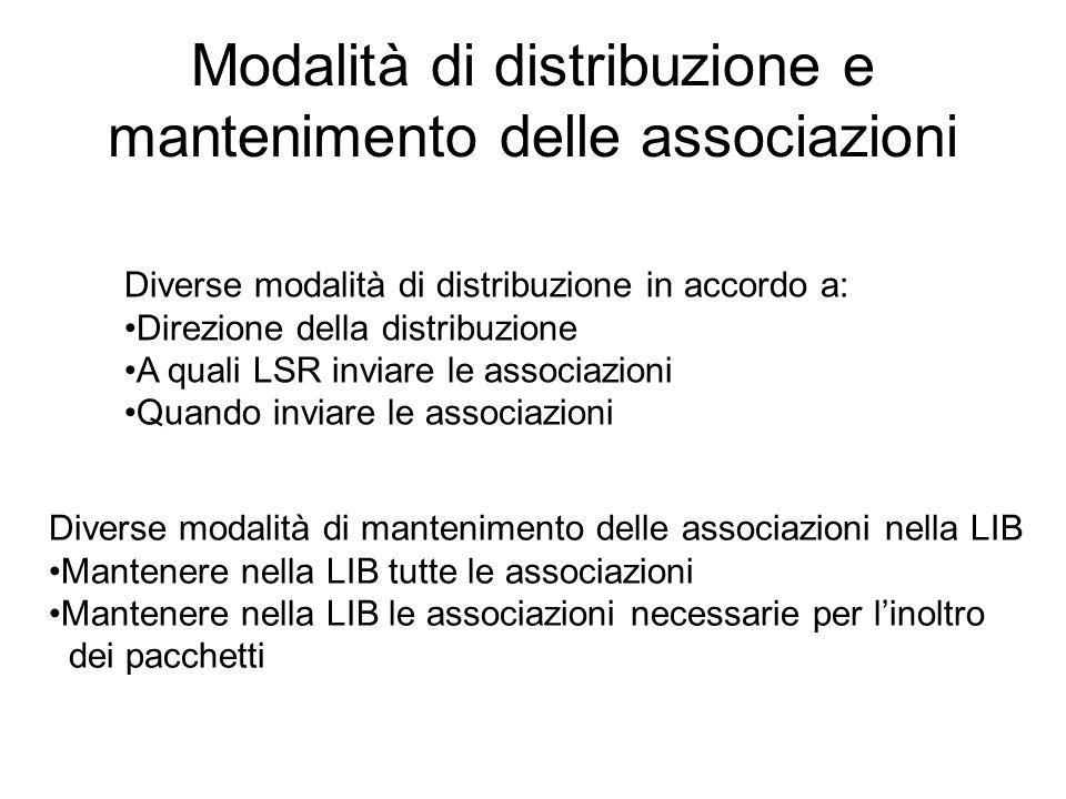 Modalità di distribuzione e mantenimento delle associazioni