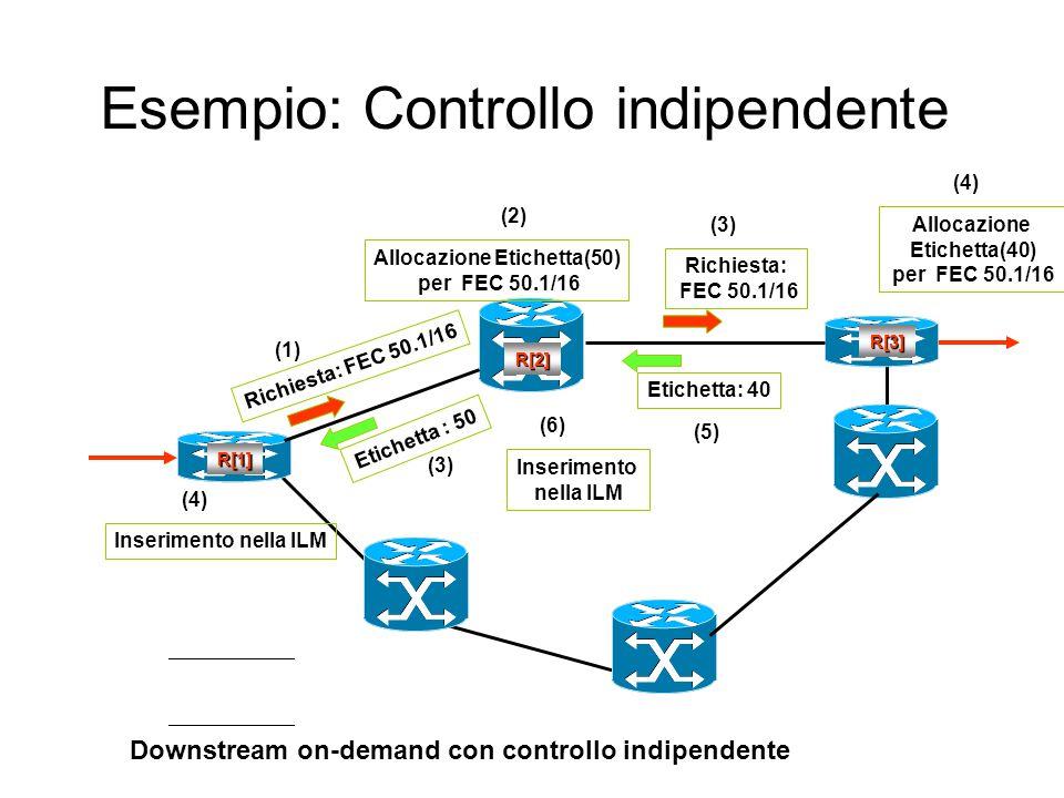 Esempio: Controllo indipendente