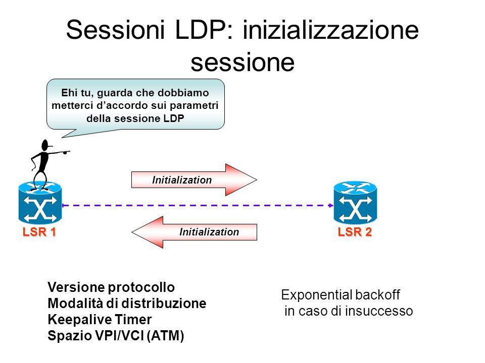Sessioni LDP: inizializzazione sessione