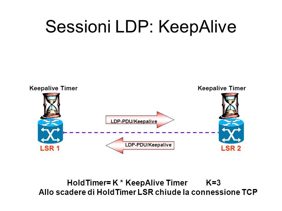 Sessioni LDP: KeepAlive