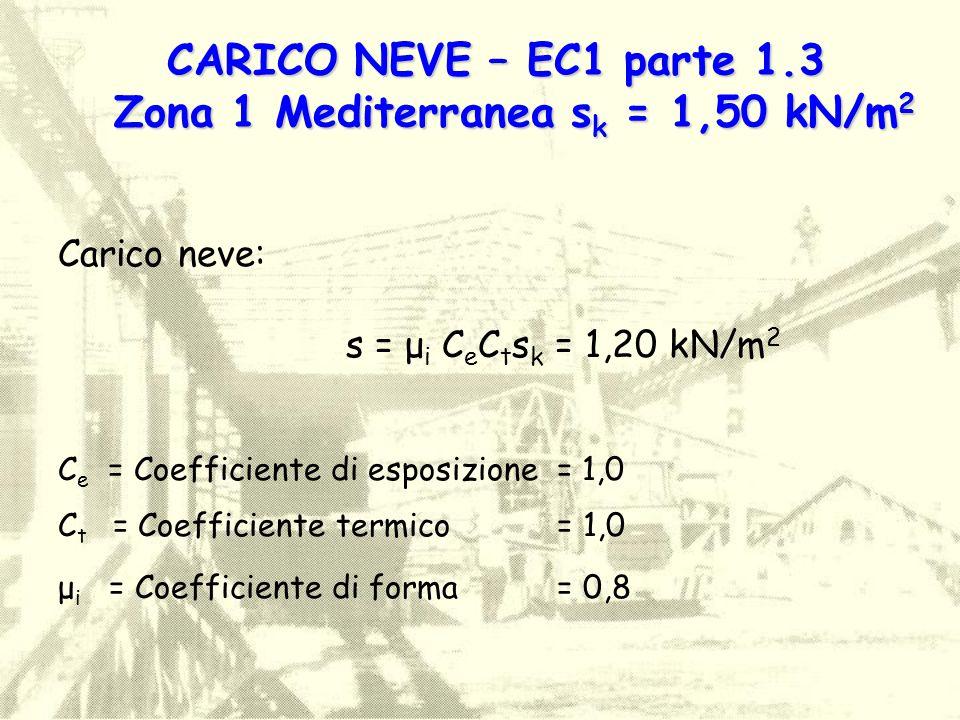 CARICO NEVE – EC1 parte 1.3 Zona 1 Mediterranea sk = 1,50 kN/m2