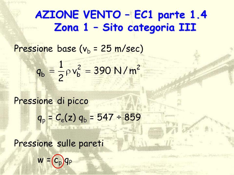 AZIONE VENTO – EC1 parte 1.4 Zona 1 – Sito categoria III