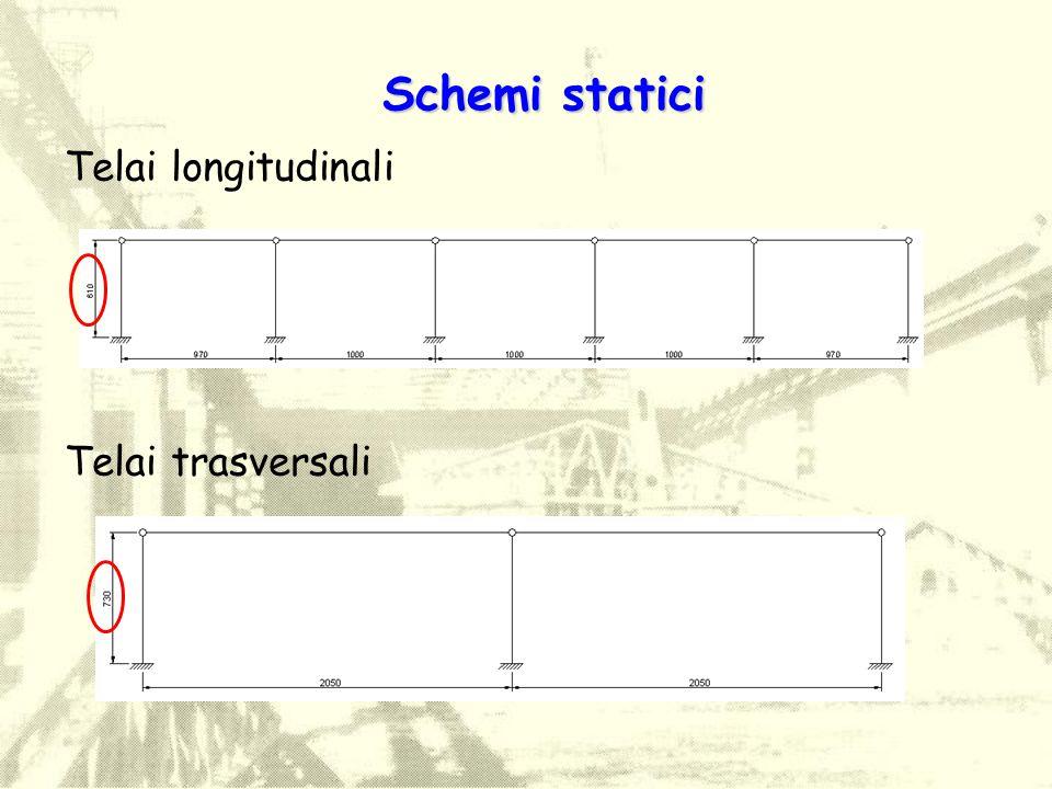 Schemi statici Telai longitudinali Telai trasversali