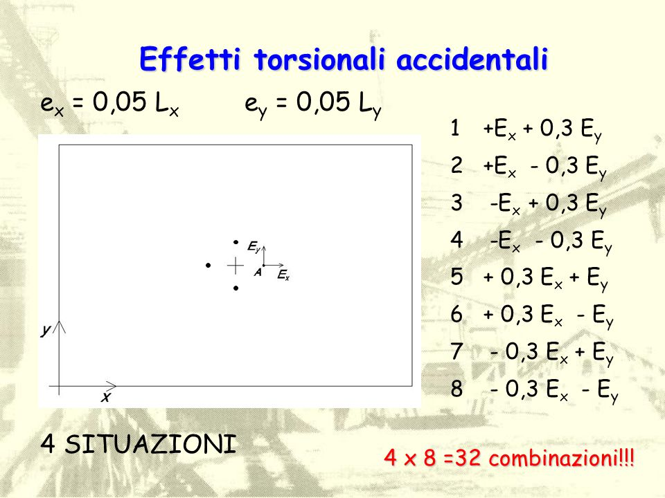 Effetti torsionali accidentali