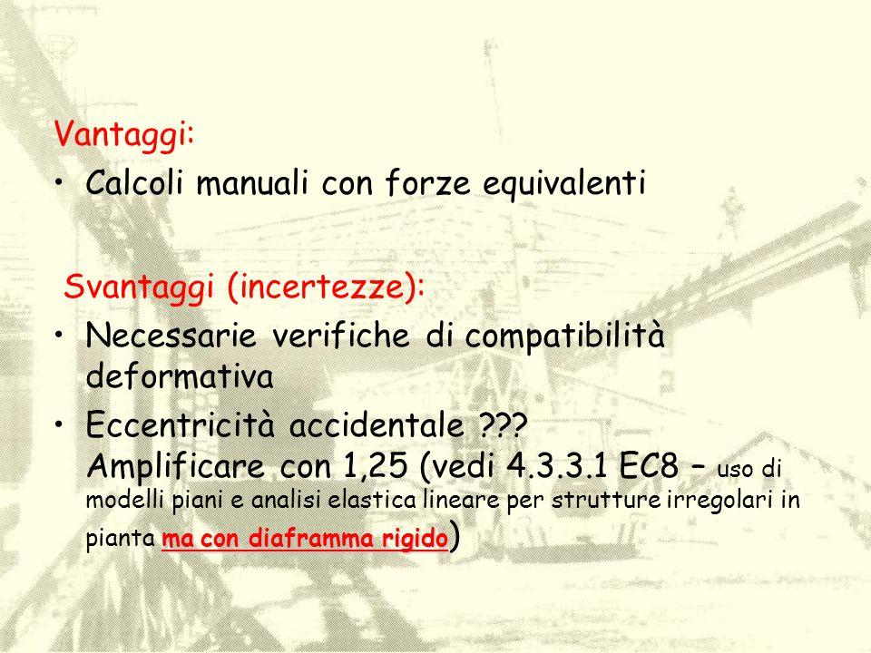 Vantaggi: Calcoli manuali con forze equivalenti. Svantaggi (incertezze): Necessarie verifiche di compatibilità deformativa.