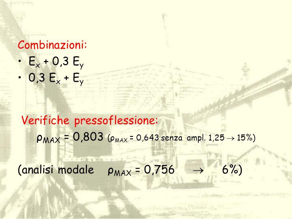 ρMAX = 0,803 (ρMAX = 0,643 senza ampl. 1,25  15%)