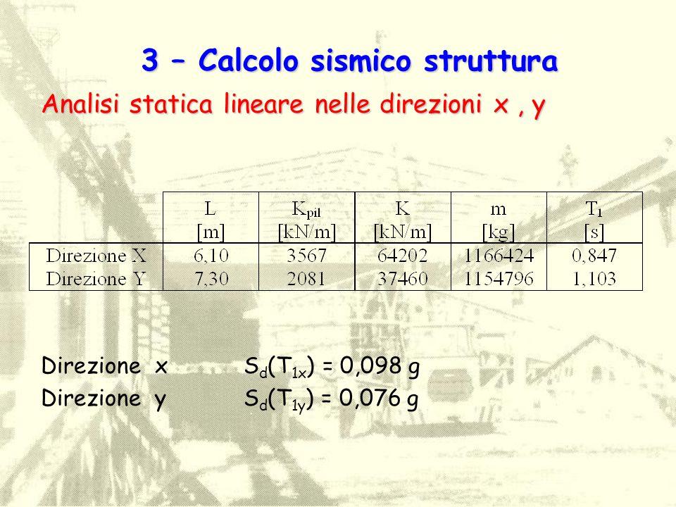 3 – Calcolo sismico struttura