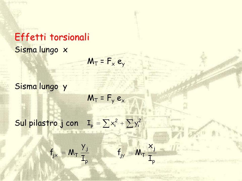 Effetti torsionali Sisma lungo x MT = Fx ey Sisma lungo y MT = Fy ex