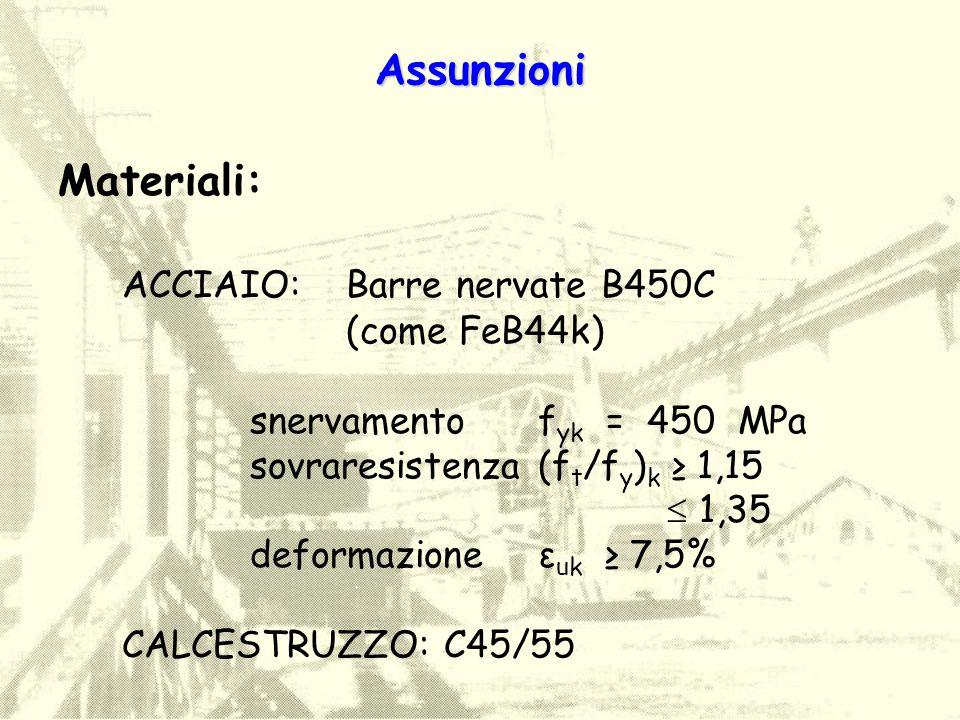 ACCIAIO: Barre nervate B450C