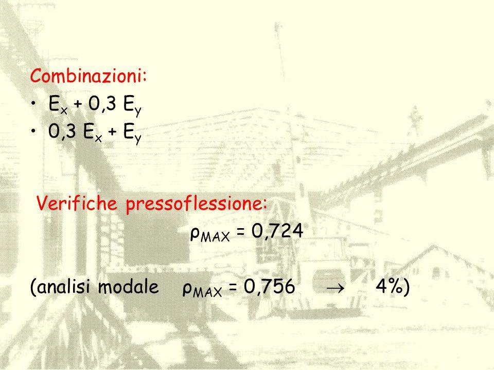 Combinazioni: Ex + 0,3 Ey. 0,3 Ex + Ey. Verifiche pressoflessione: ρMAX = 0,724.