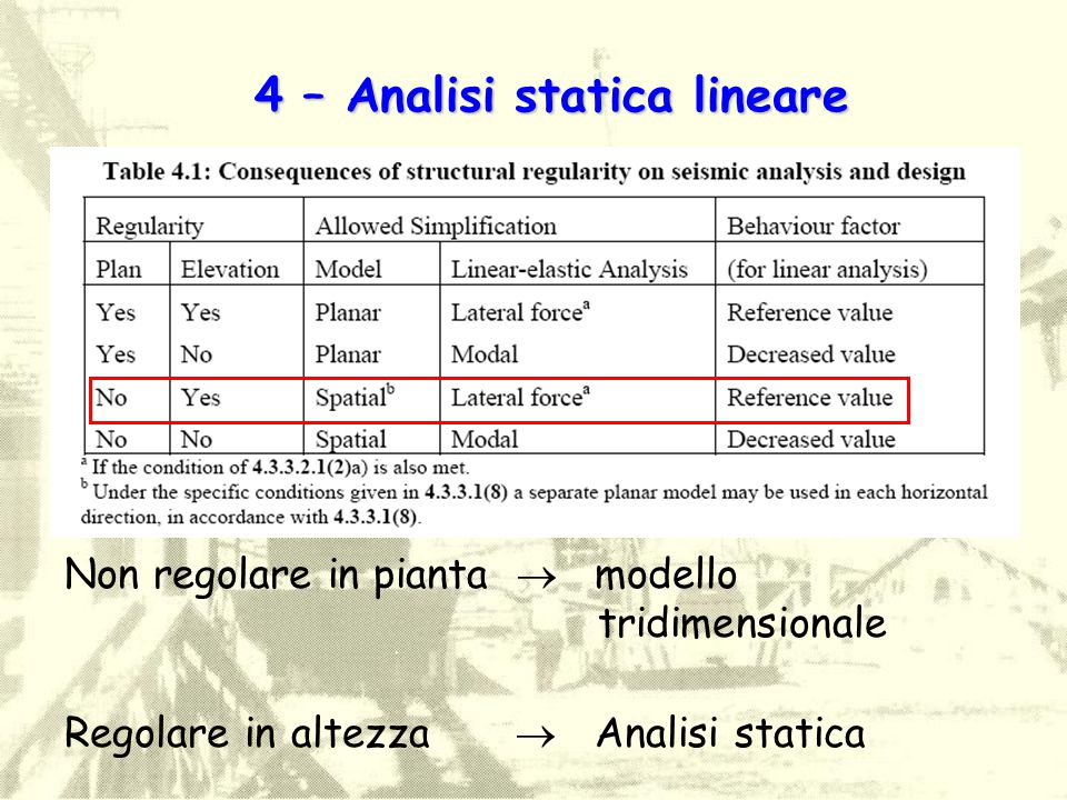 4 – Analisi statica lineare