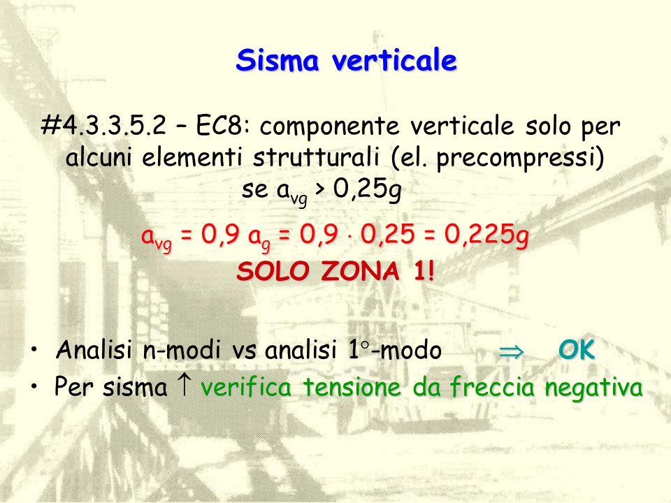 Sisma verticale #4.3.3.5.2 – EC8: componente verticale solo per alcuni elementi strutturali (el. precompressi) se avg > 0,25g.