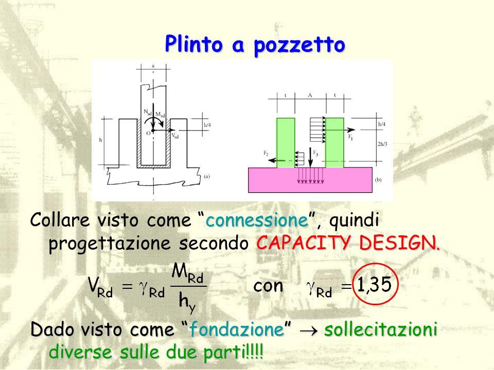 Plinto a pozzetto Collare visto come connessione , quindi progettazione secondo CAPACITY DESIGN.