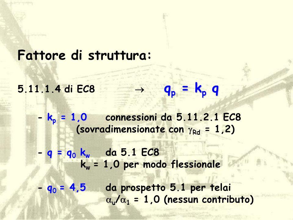 Fattore di struttura:
