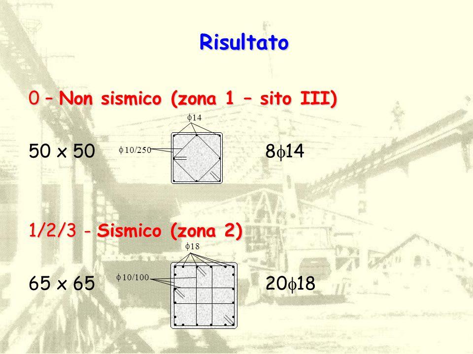Risultato 0 – Non sismico (zona 1 – sito III) 50 x 50 814