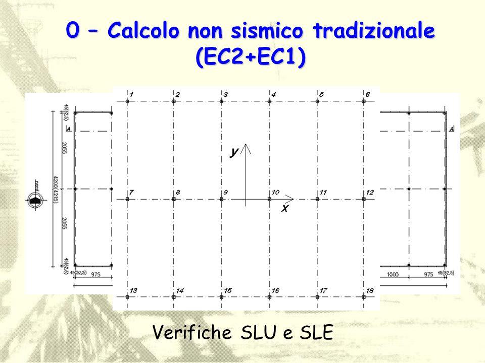 0 – Calcolo non sismico tradizionale (EC2+EC1)