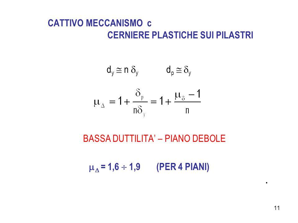CATTIVO MECCANISMO c CERNIERE PLASTICHE SUI PILASTRI