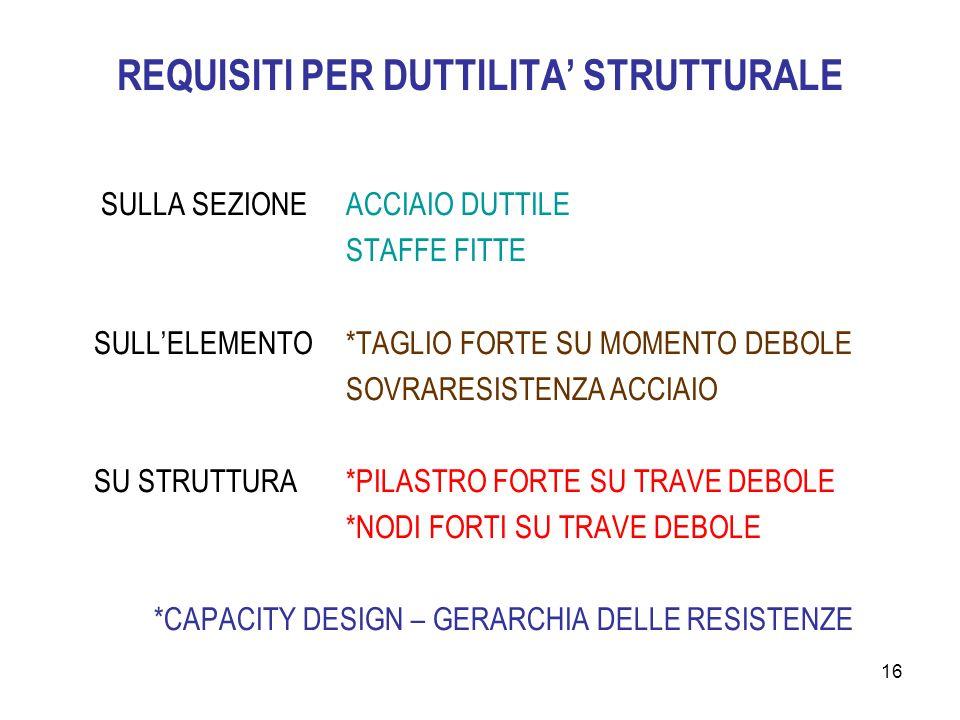 REQUISITI PER DUTTILITA' STRUTTURALE