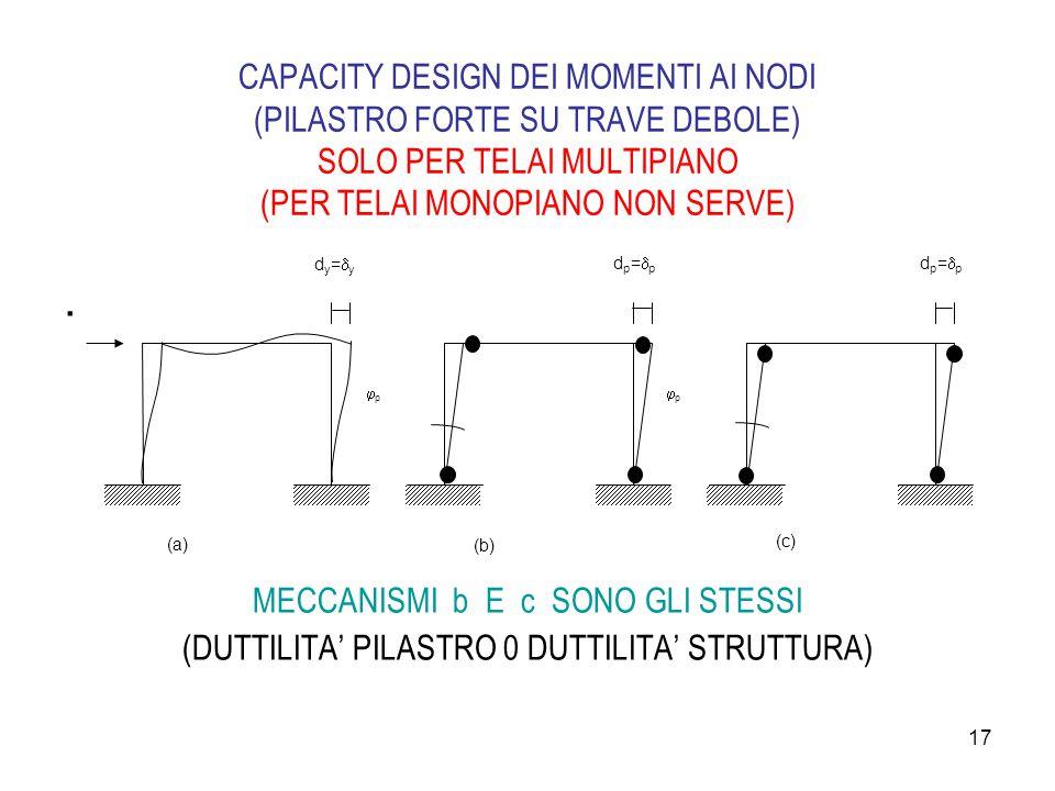 CAPACITY DESIGN DEI MOMENTI AI NODI (PILASTRO FORTE SU TRAVE DEBOLE) SOLO PER TELAI MULTIPIANO (PER TELAI MONOPIANO NON SERVE)