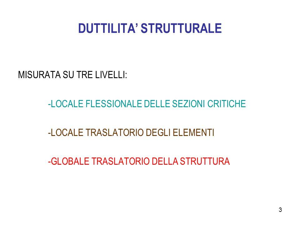 DUTTILITA' STRUTTURALE