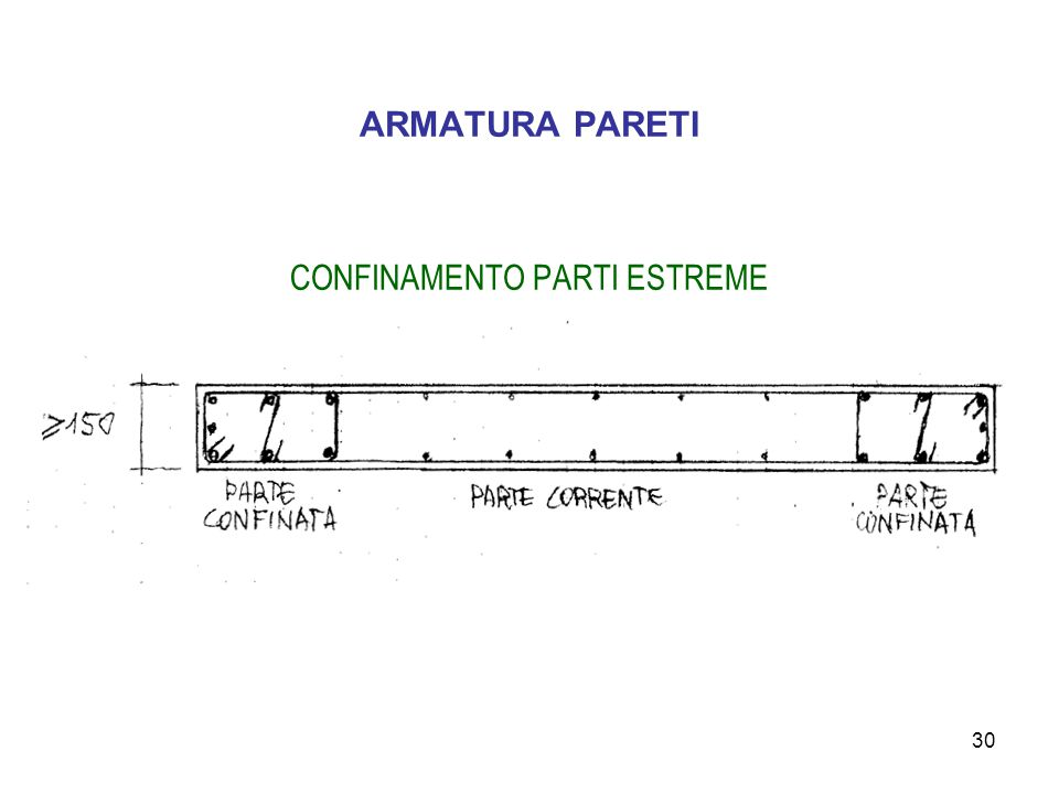 CONFINAMENTO PARTI ESTREME