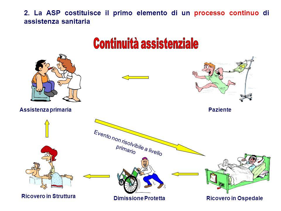 Continuità assistenziale