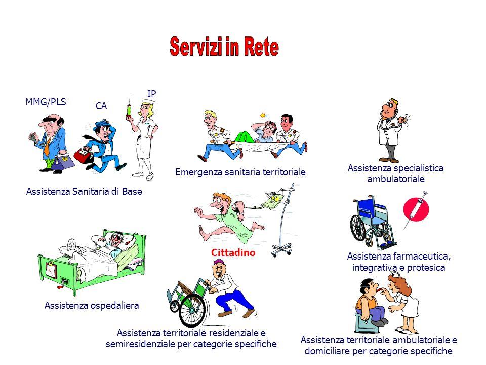 Servizi in Rete IP MMG/PLS CA Assistenza specialistica ambulatoriale