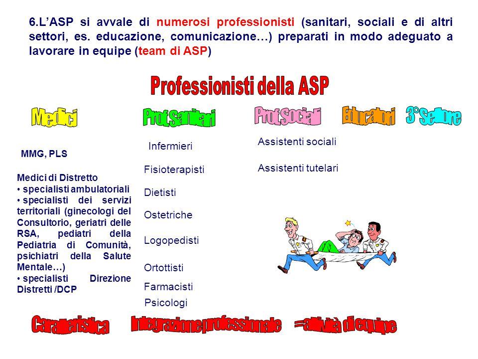 Professionisti della ASP