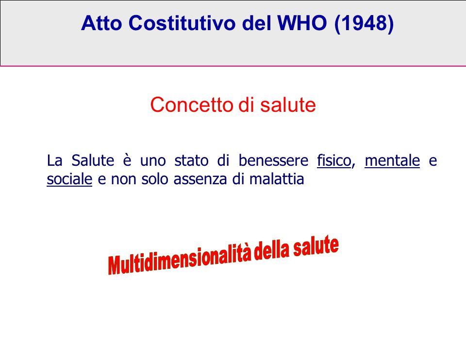 Atto Costitutivo del WHO (1948)